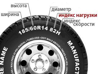 Как выбрать размер шин к автомобилю?